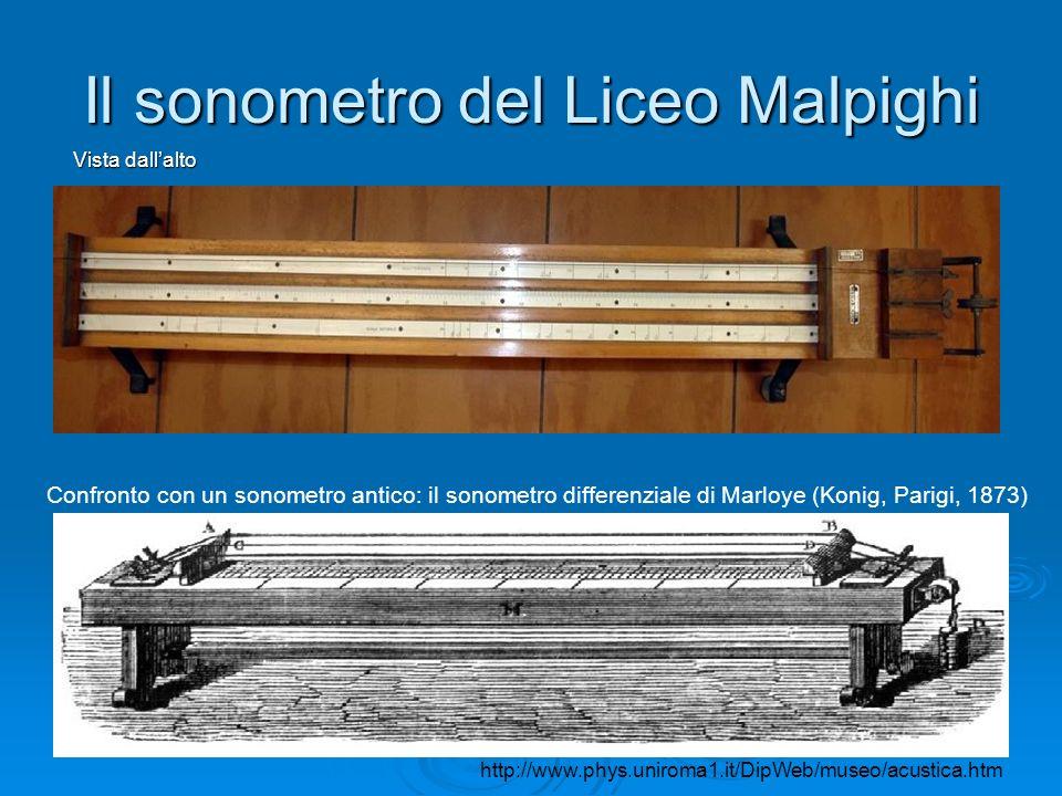 Il sonometro del Liceo Malpighi Vista dallalto Confronto con un sonometro antico: il sonometro differenziale di Marloye (Konig, Parigi, 1873) http://w