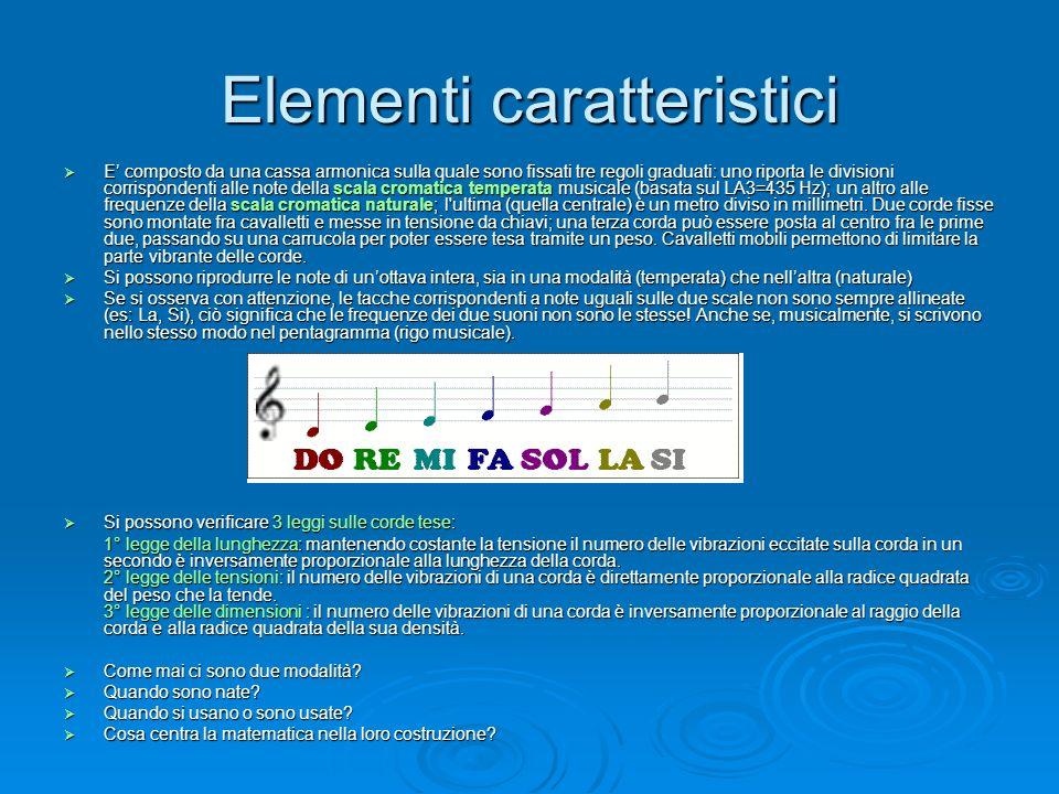 Qualità (o timbro) del suono In base alla forma donda, i suoni si suddividono in: In base alla forma donda, i suoni si suddividono in: a) semplici (es: diapason) a) semplici (es: diapason) b) composti b) composti (es: corde di uno strumento; colonne daria) (es: corde di uno strumento; colonne daria) Sovrapposizione di onde sinusoidali semplici = suono complesso (analisi di Fourier) (b) La lettera A sta al posto della nota LA (notazione anglosassone)