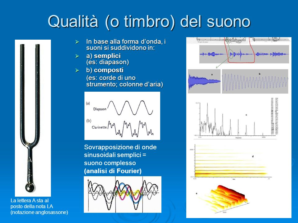 Qualità (o timbro) del suono In base alla forma donda, i suoni si suddividono in: In base alla forma donda, i suoni si suddividono in: a) semplici (es