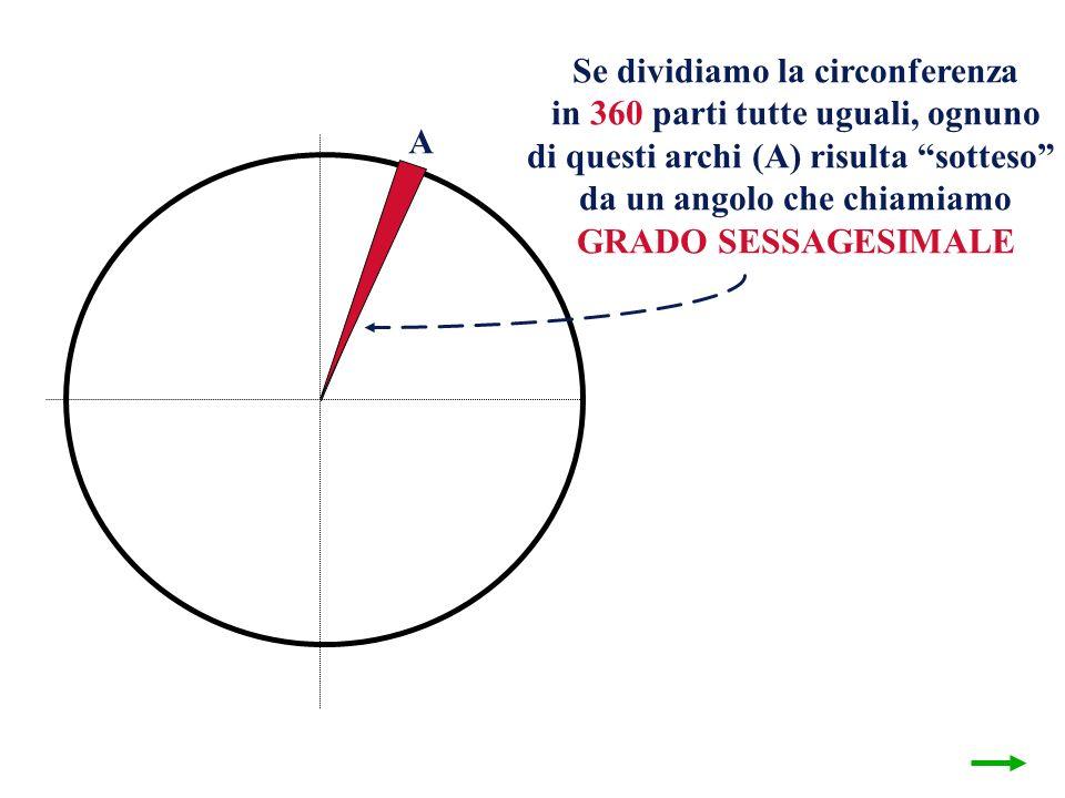 Se dividiamo la circonferenza in 360 parti tutte uguali, ognuno di questi archi (A) risulta sotteso da un angolo che chiamiamo GRADO SESSAGESIMALE A