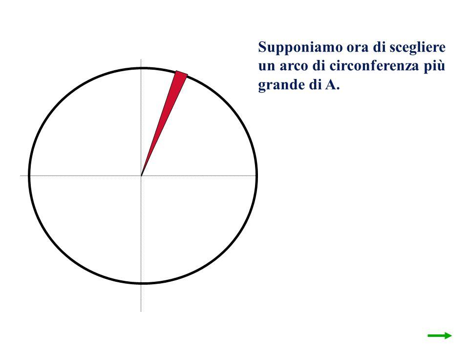 Supponiamo ora di scegliere un arco di circonferenza più grande di A.