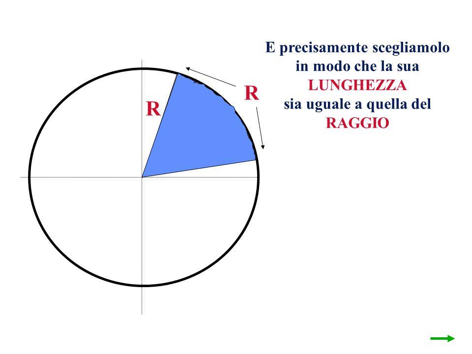 E precisamente scegliamolo in modo che la sua LUNGHEZZA sia uguale a quella del RAGGIO R R