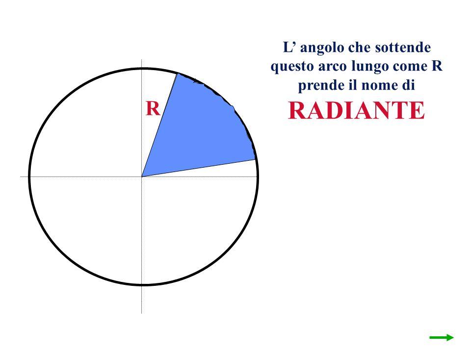 L angolo che sottende questo arco lungo come R prende il nome di RADIANTE R