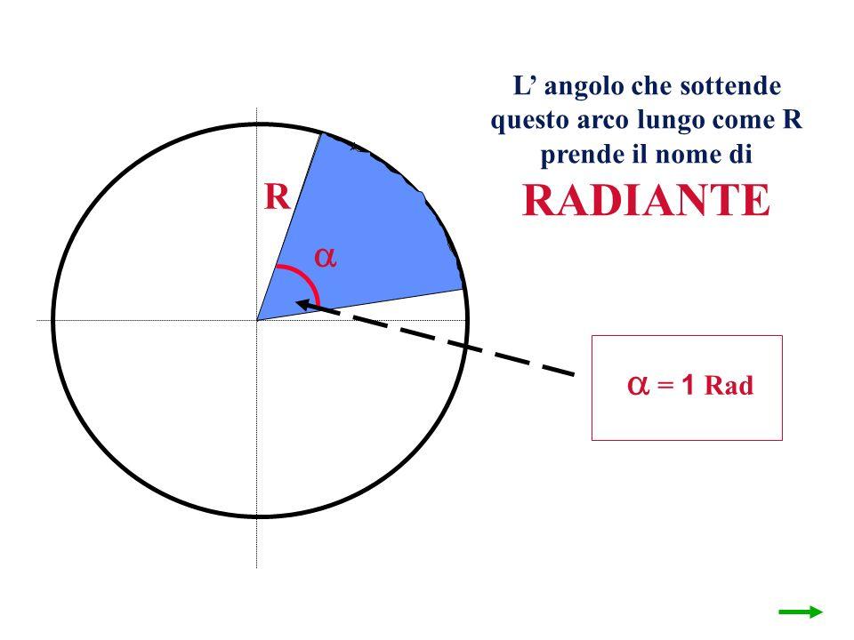 L angolo che sottende questo arco lungo come R prende il nome di RADIANTE R = 1 Rad