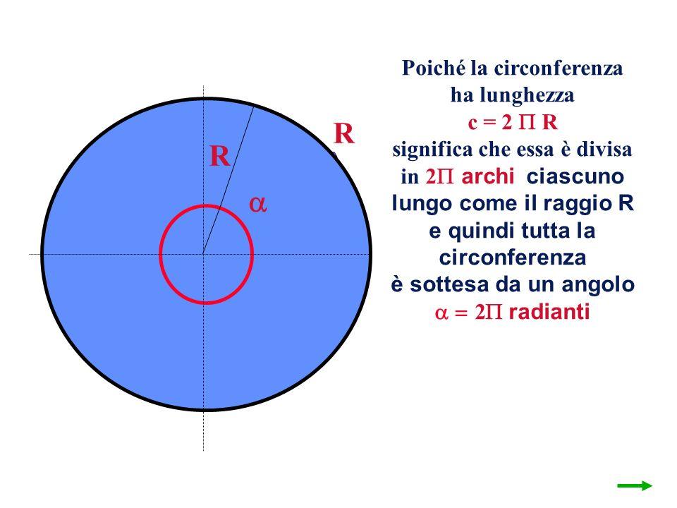 Poiché la circonferenza ha lunghezza c = 2 R significa che essa è divisa in 2 archi ciascuno lungo come il raggio R e quindi tutta la circonferenza è
