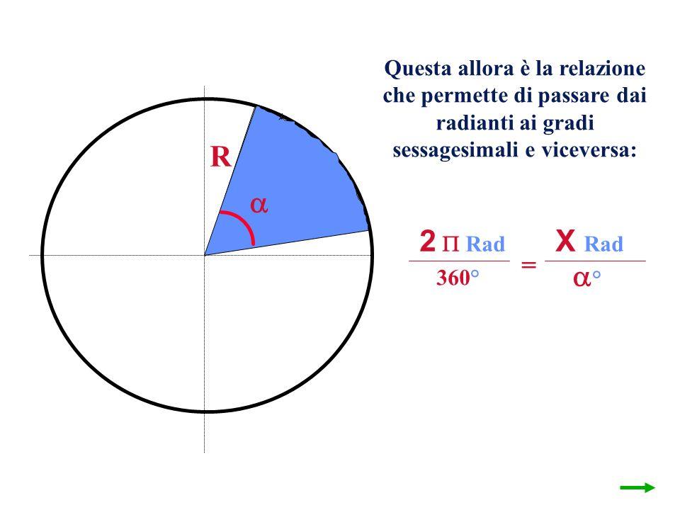 Questa allora è la relazione che permette di passare dai radianti ai gradi sessagesimali e viceversa: R 2 Rad 360° = X Rad °