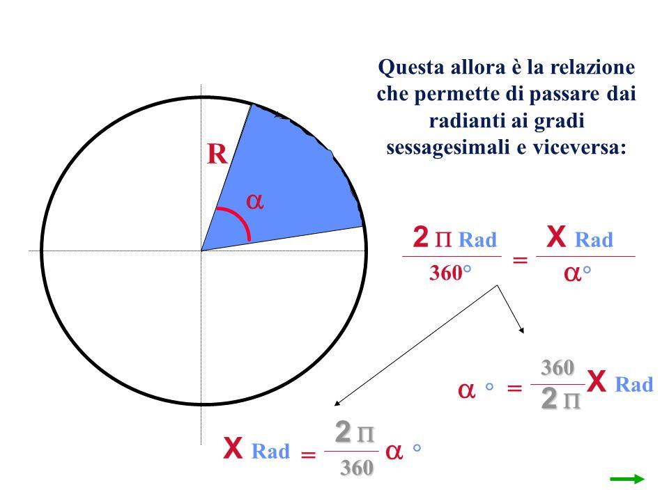 Questa allora è la relazione che permette di passare dai radianti ai gradi sessagesimali e viceversa: R 2 Rad 360° = X Rad ° 2 2 360 = X Rad ° 2 2 360