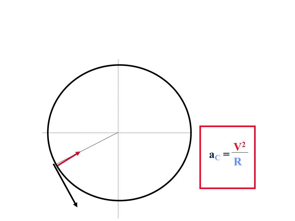 V1V1 V2V2 = V2V2 R