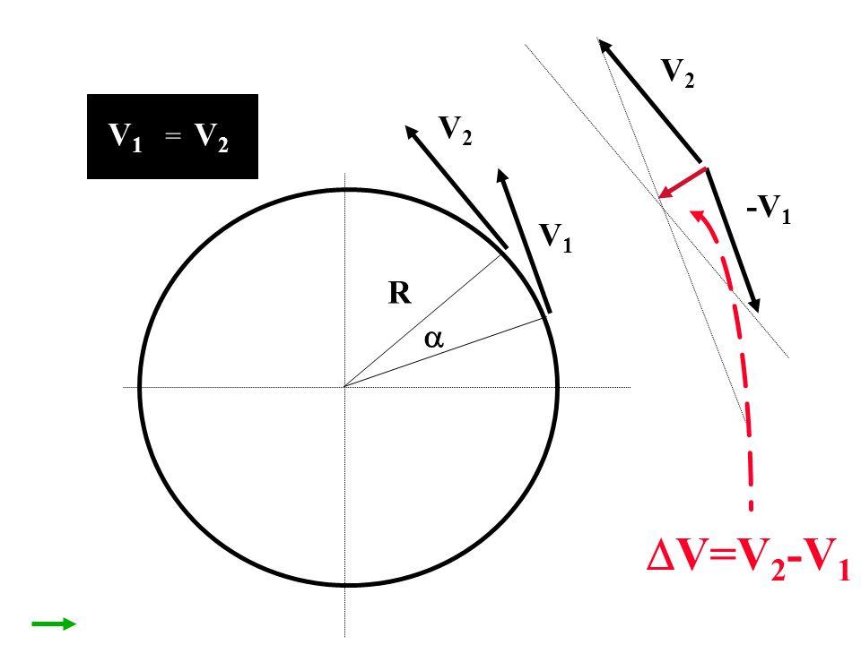 V1V1 V2V2 R V1V1 V2V2 = V2V2 -V 1 V=V 2 -V 1