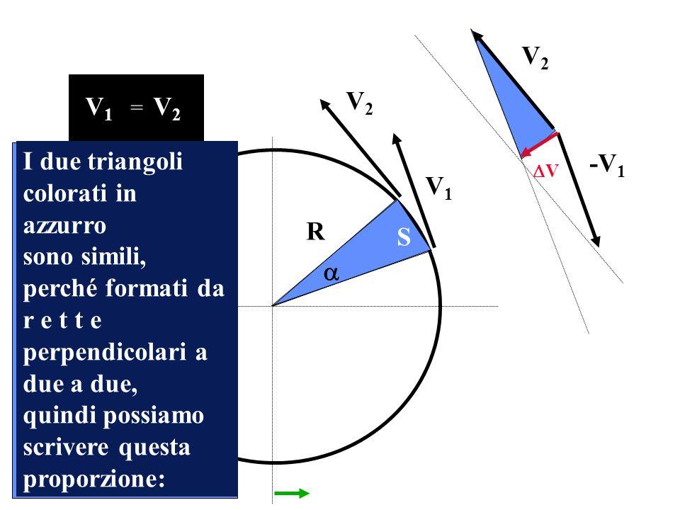 V1V1 V2V2 R V1V1 V2V2 = V2V2 -V 1 S I due triangoli colorati in azzurro sono simili, perché formati da r e t t e perpendicolari a due a due, quindi po