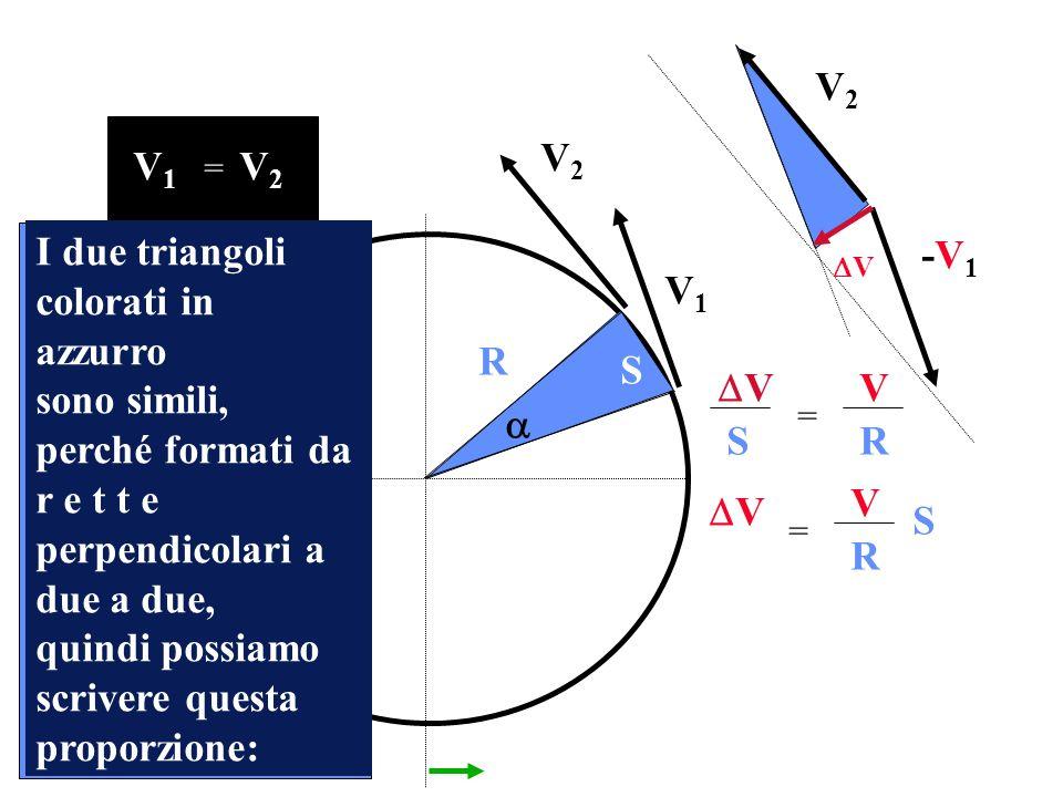 V1V1 V2V2 R V1V1 V2V2 = V2V2 -V1-V1 S I due triangoli colorati in azzurro sono simili, perché formati da r e t t e perpendicolari a due a due, quindi