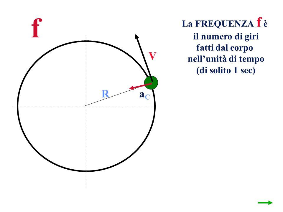 V RaCaC La FREQUENZA f è il numero di giri fatti dal corpo nellunità di tempo (di solito 1 sec) f