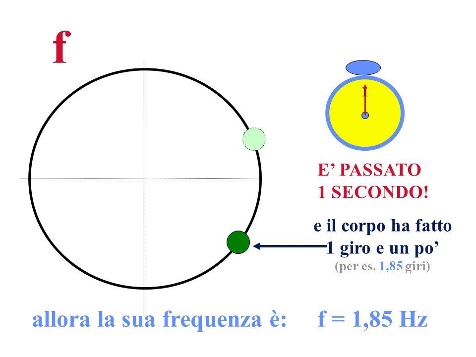 f E PASSATO 1 SECONDO! e il corpo ha fatto 1 giro e un po (per es. 1,85 giri) allora la sua frequenza è: f = 1,85 Hz 1