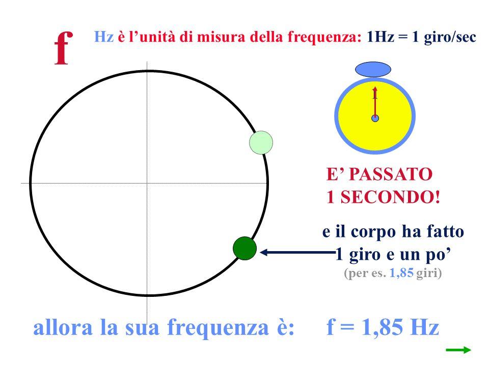 f E PASSATO 1 SECONDO! e il corpo ha fatto 1 giro e un po (per es. 1,85 giri) allora la sua frequenza è: f = 1,85 Hz Hz è lunità di misura della frequ