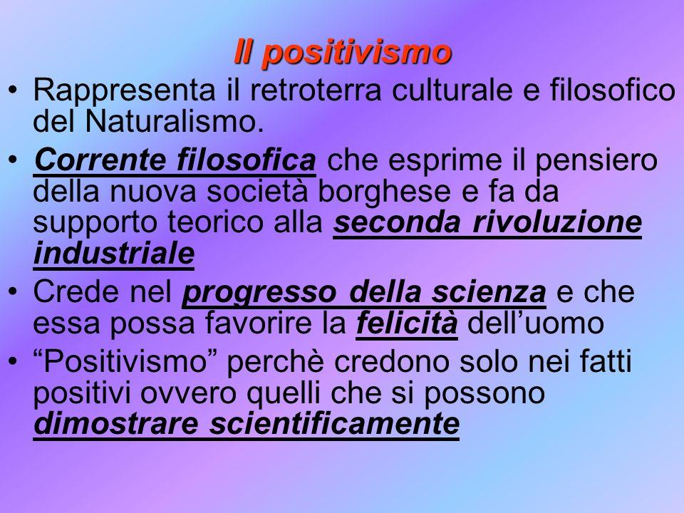 Il positivismo Rappresenta il retroterra culturale e filosofico del Naturalismo. Corrente filosofica che esprime il pensiero della nuova società borgh