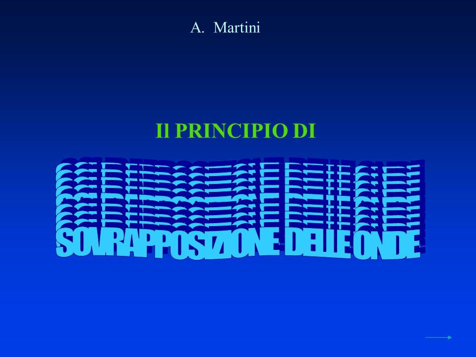Il PRINCIPIO DI A. Martini