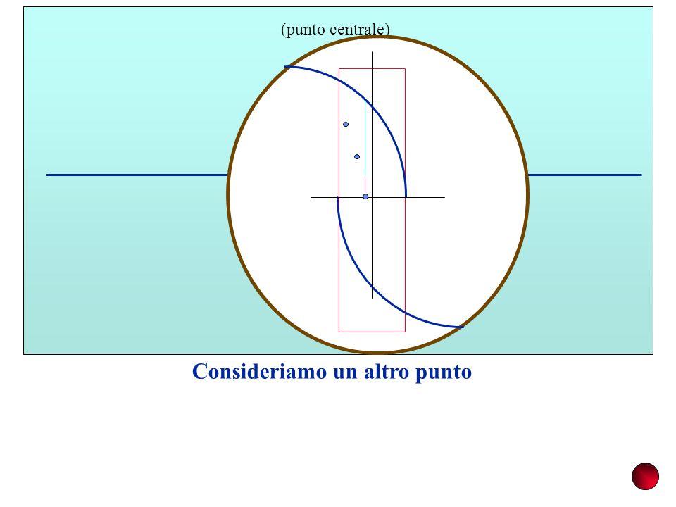 M (punto centrale) Consideriamo un altro punto