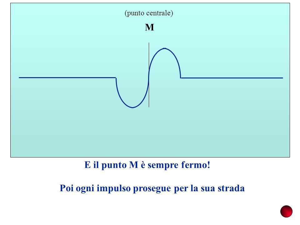 E il punto M è sempre fermo! M (punto centrale) Poi ogni impulso prosegue per la sua strada