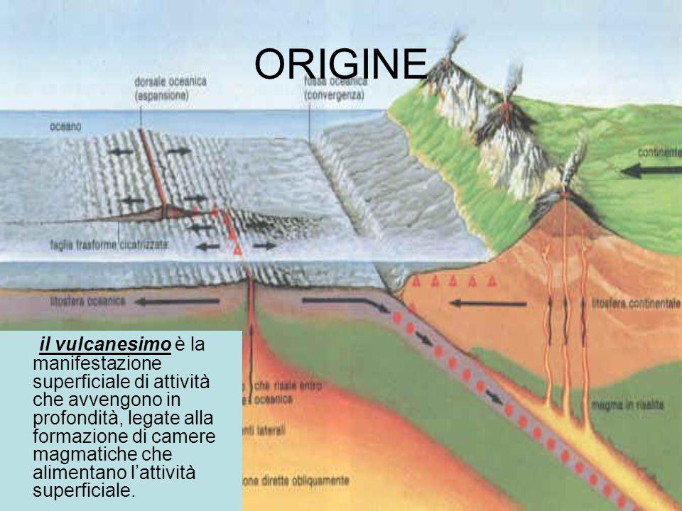 ORIGINE il vulcanesimo è la manifestazione superficiale di attività che avvengono in profondità, legate alla formazione di camere magmatiche che alime