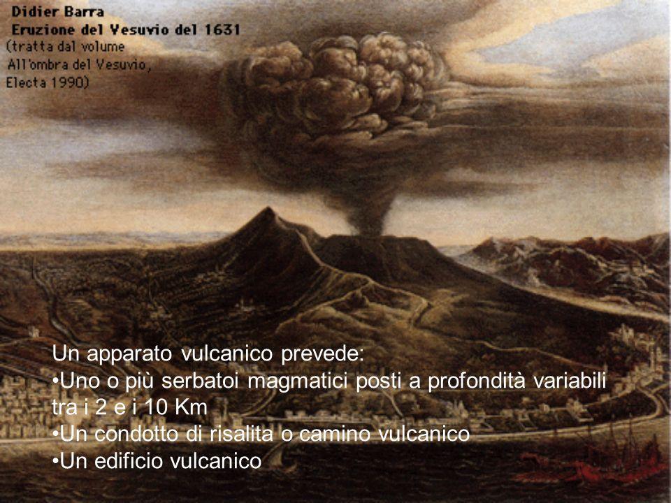Un apparato vulcanico prevede: Uno o più serbatoi magmatici posti a profondità variabili tra i 2 e i 10 Km Un condotto di risalita o camino vulcanico