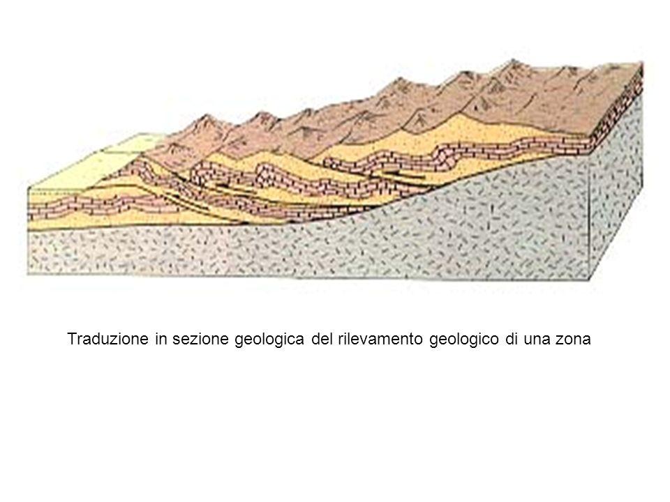 Traduzione in sezione geologica del rilevamento geologico di una zona