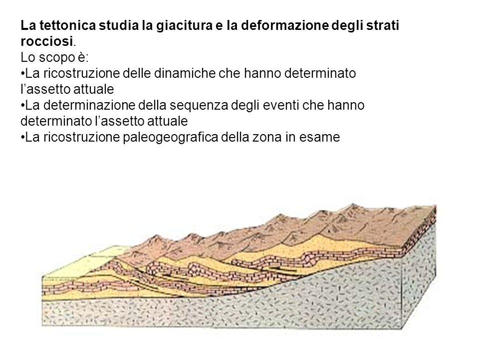 La tettonica studia la giacitura e la deformazione degli strati rocciosi. Lo scopo è: La ricostruzione delle dinamiche che hanno determinato lassetto