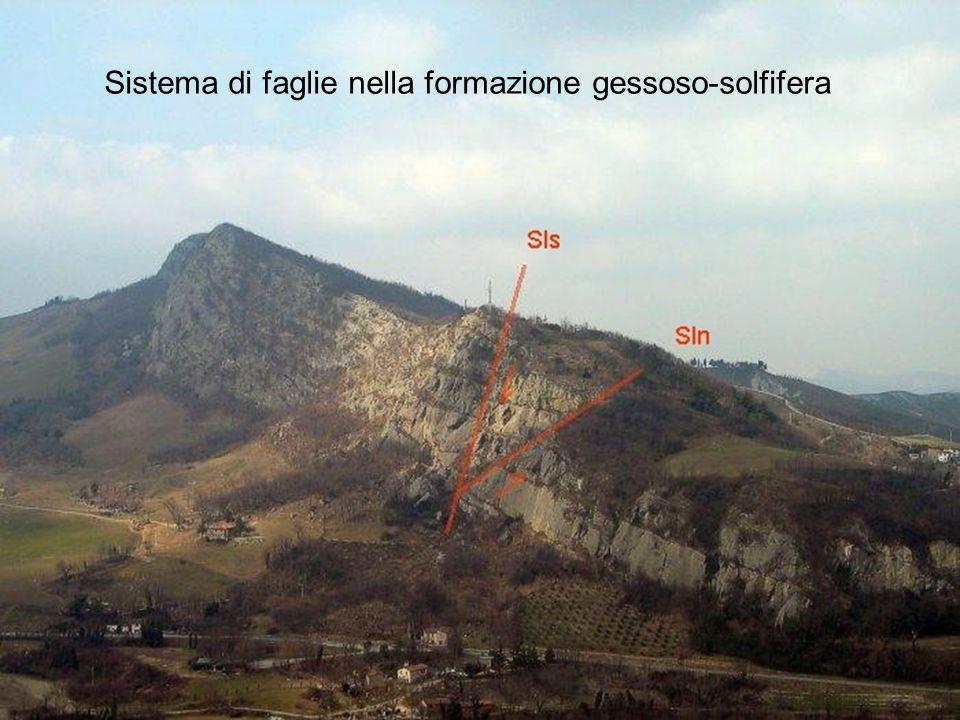 Sistema di faglie nella formazione gessoso-solfifera