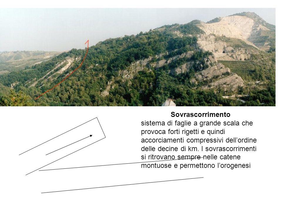 Sovrascorrimento sistema di faglie a grande scala che provoca forti rigetti e quindi accorciamenti compressivi dellordine delle decine di km. I sovras