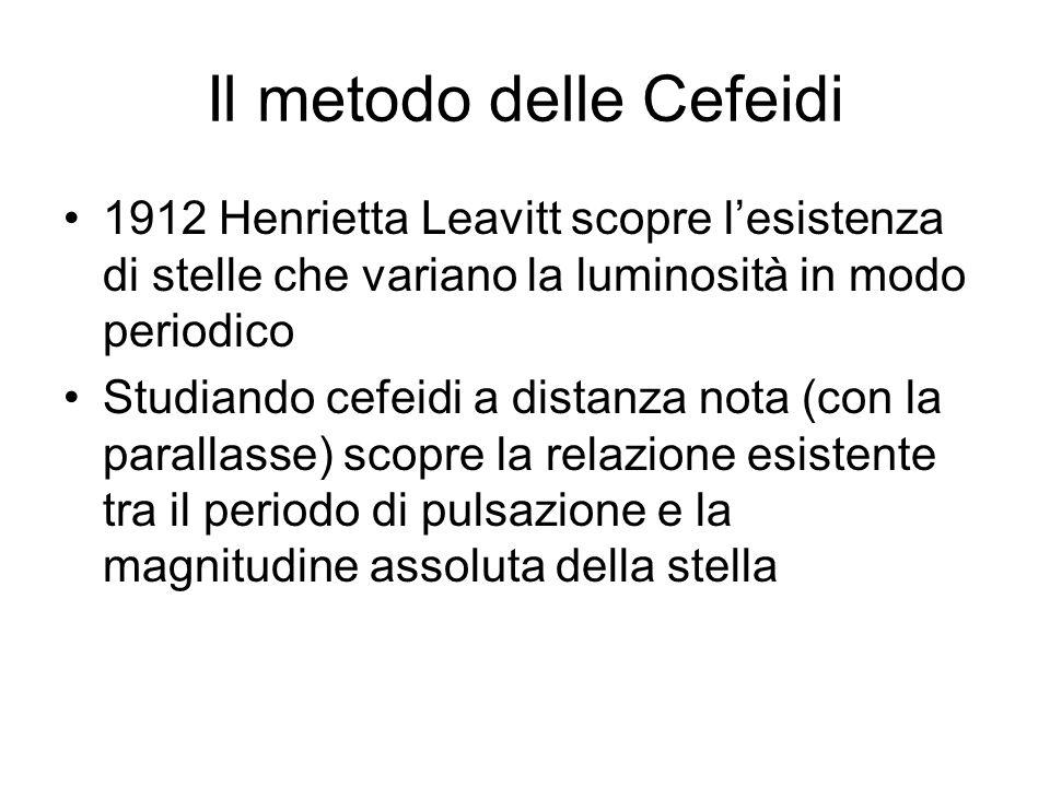 Il metodo delle Cefeidi 1912 Henrietta Leavitt scopre lesistenza di stelle che variano la luminosità in modo periodico Studiando cefeidi a distanza no