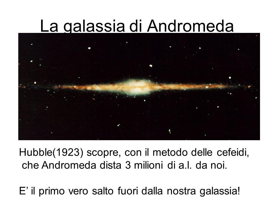La galassia di Andromeda Hubble(1923) scopre, con il metodo delle cefeidi, che Andromeda dista 3 milioni di a.l. da noi. E il primo vero salto fuori d