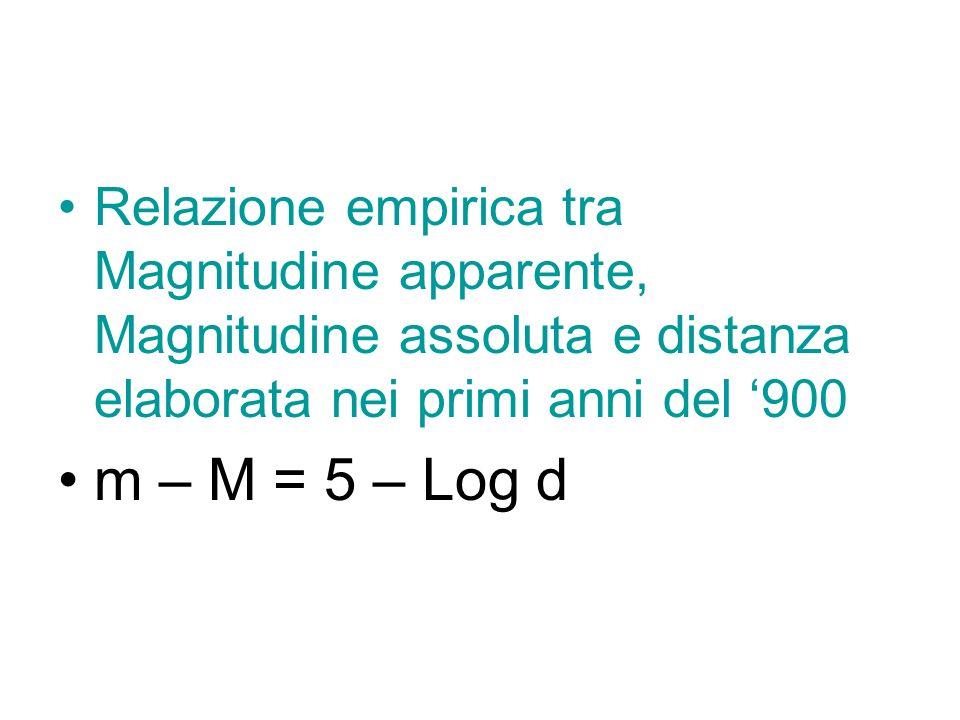 Relazione empirica tra Magnitudine apparente, Magnitudine assoluta e distanza elaborata nei primi anni del 900 m – M = 5 – Log d