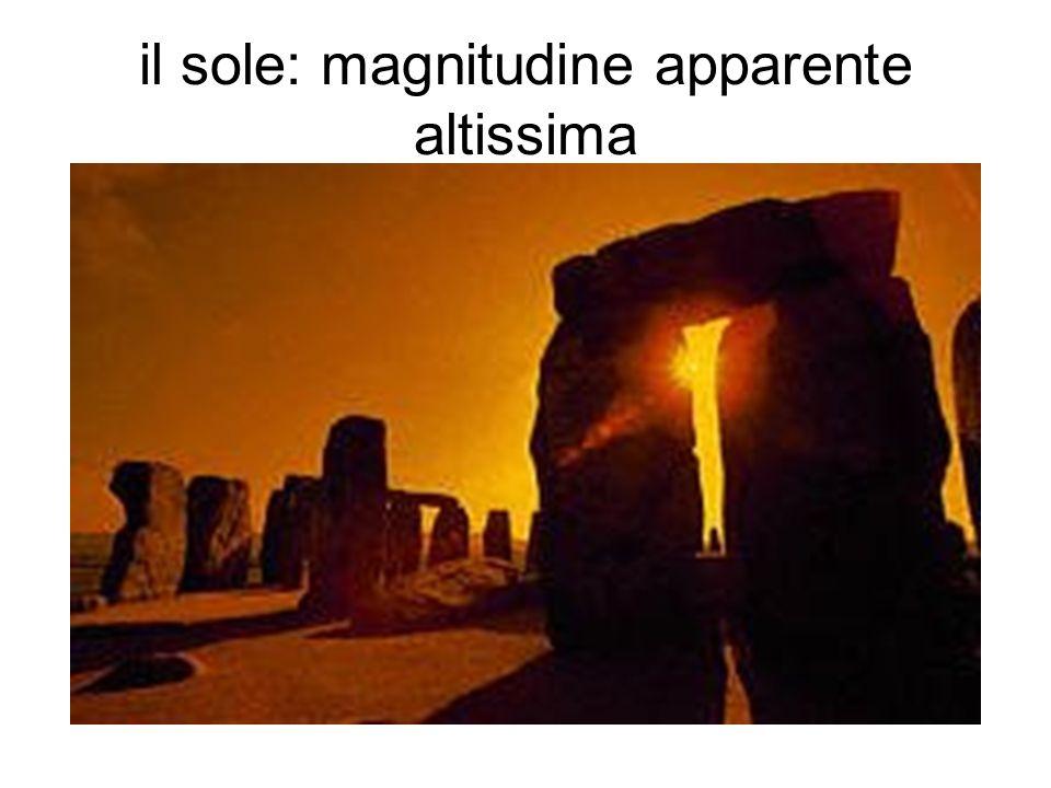 il sole: magnitudine apparente altissima
