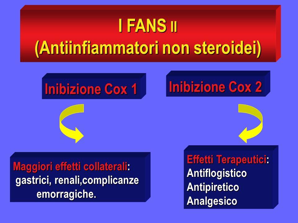 I FANS II (Antiinfiammatori non steroidei) Inibizione Cox 1 Maggiori effetti collaterali: gastrici, renali,complicanze gastrici, renali,complicanze em