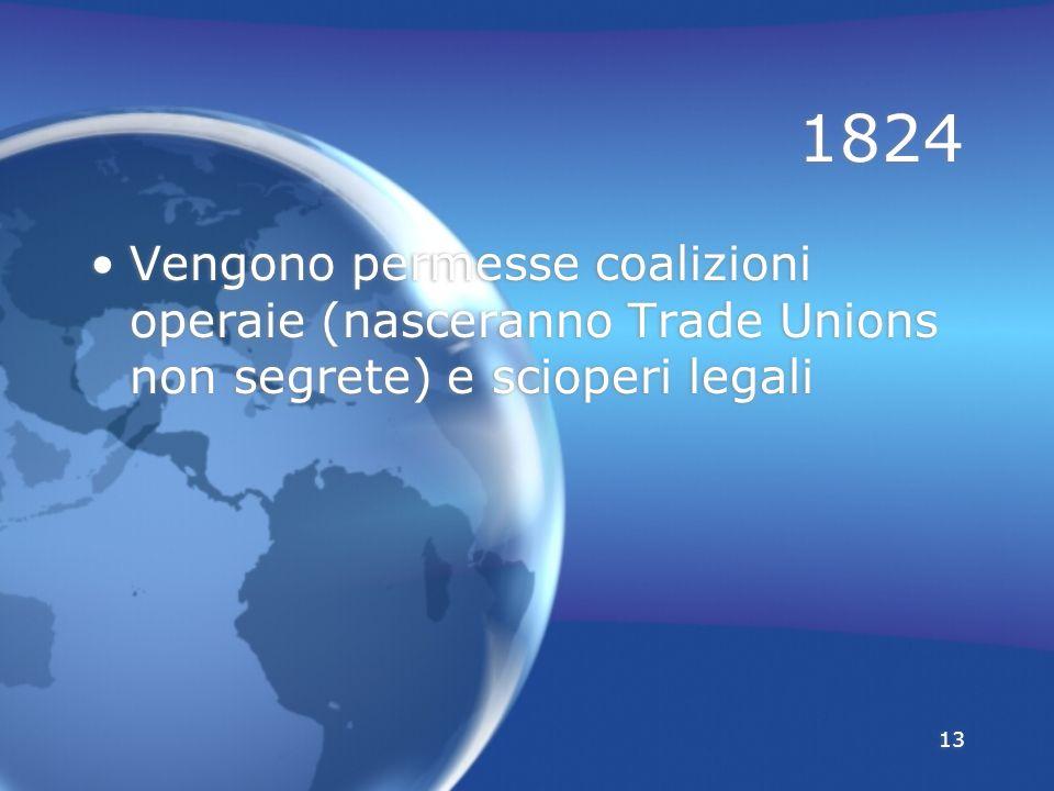 13 1824 Vengono permesse coalizioni operaie (nasceranno Trade Unions non segrete) e scioperi legali