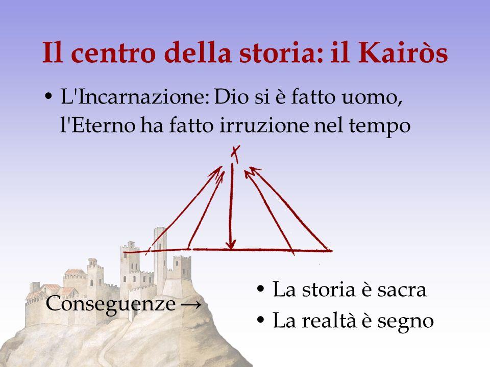 Il centro della storia: il Kairòs L'Incarnazione: Dio si è fatto uomo, l'Eterno ha fatto irruzione nel tempo Conseguenze La storia è sacra La realtà è