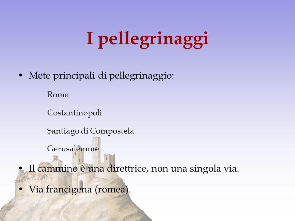 I pellegrinaggi Mete principali di pellegrinaggio: Roma Costantinopoli Santiago di Compostela Gerusalemme Il cammino è una direttrice, non una singola