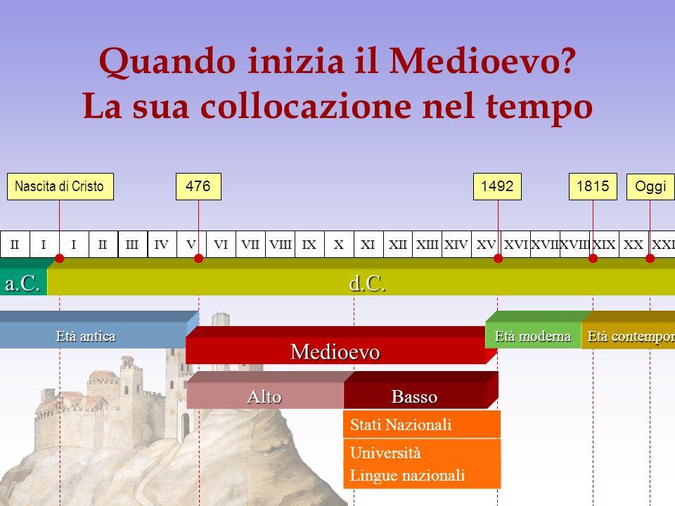 Età antica Quando inizia il Medioevo? La sua collocazione nel tempo a.C.d.C. IIIIIIIVVVIVIIVIIIIXXXIXIIXIIIXIVXVXVIXVIIXVIIIXIXXXXXIIII Nascita di Cri