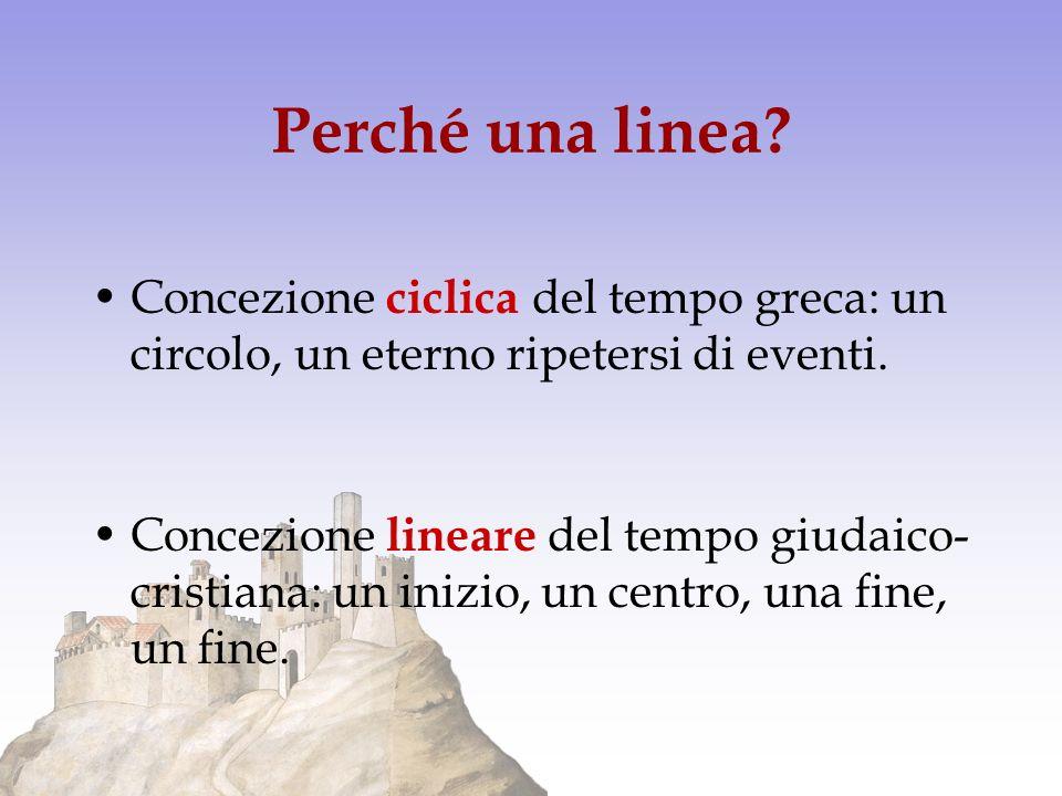 Perché una linea? Concezione ciclica del tempo greca: un circolo, un eterno ripetersi di eventi. Concezione lineare del tempo giudaico- cristiana: un