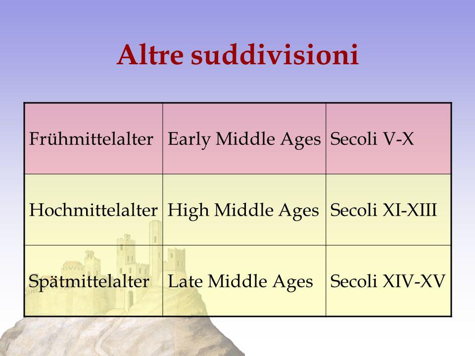 Altre suddivisioni FrühmittelalterEarly Middle AgesSecoli V-X HochmittelalterHigh Middle AgesSecoli XI-XIII SpätmittelalterLate Middle AgesSecoli XIV-