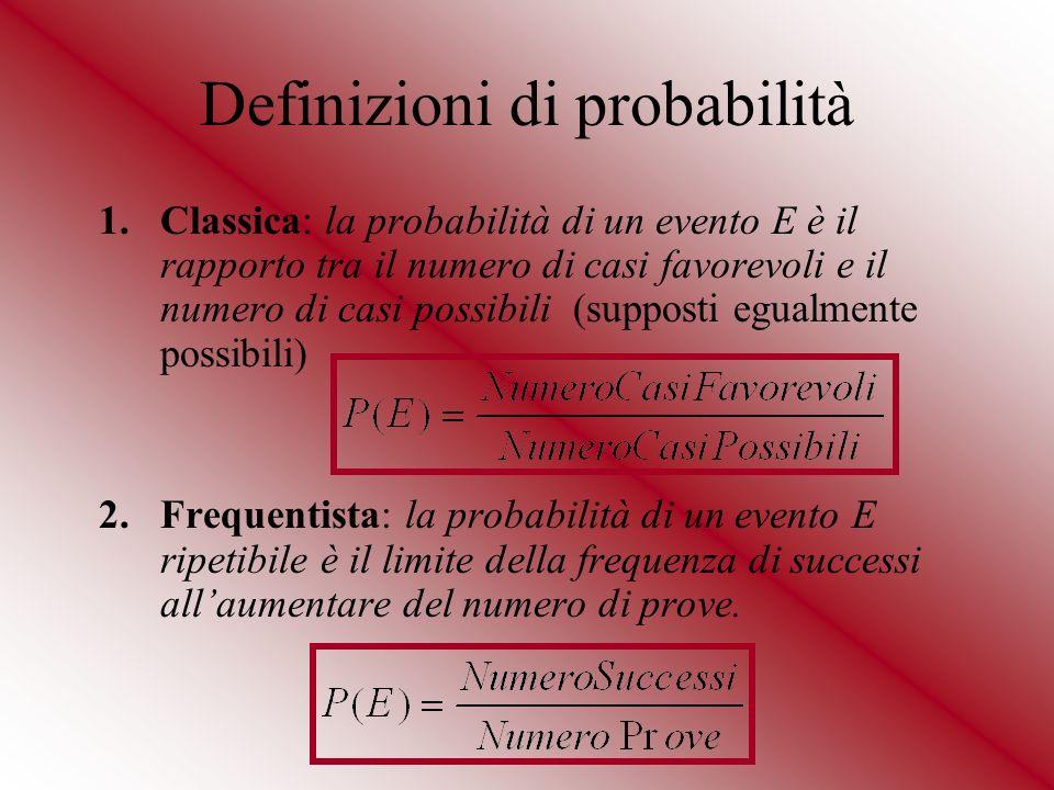 Definizioni di probabilità 1.Classica: la probabilità di un evento E è il rapporto tra il numero di casi favorevoli e il numero di casi possibili (sup
