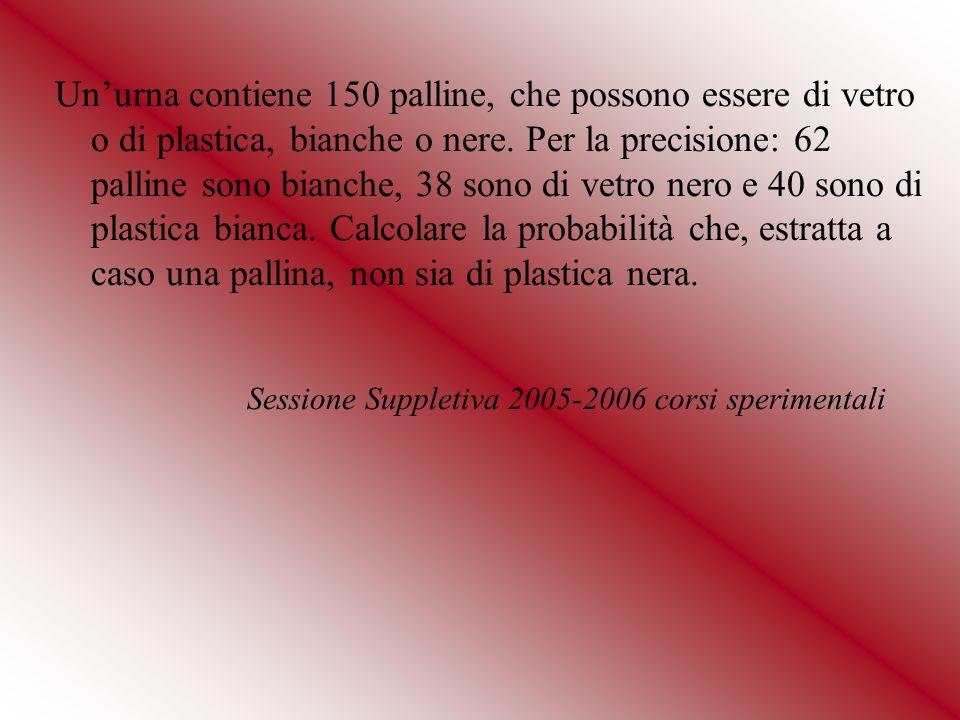Unurna contiene 150 palline, che possono essere di vetro o di plastica, bianche o nere. Per la precisione: 62 palline sono bianche, 38 sono di vetro n