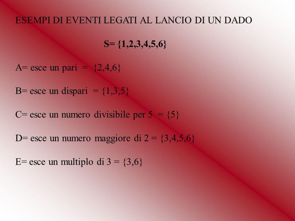 ESEMPI DI EVENTI LEGATI AL LANCIO DI UN DADO S= {1,2,3,4,5,6} A= esce un pari = {2,4,6} B= esce un dispari = {1,3,5} C= esce un numero divisibile per