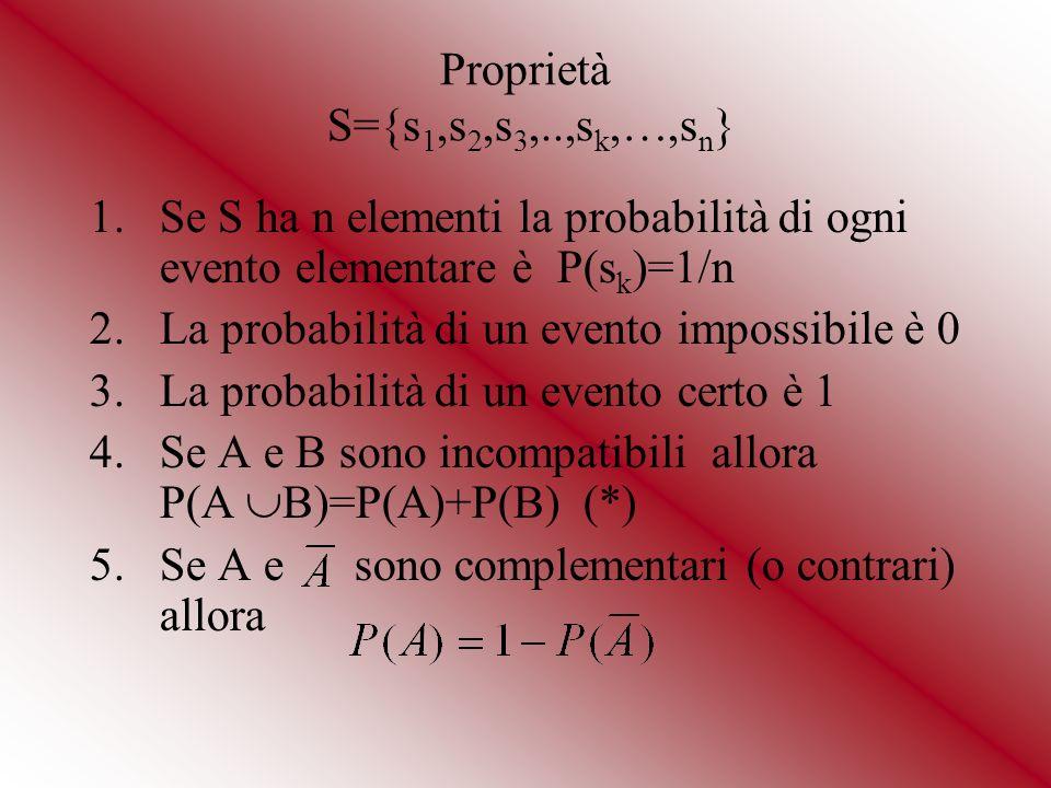 Proprietà S={s 1,s 2,s 3,..,s k,…,s n } 1.Se S ha n elementi la probabilità di ogni evento elementare è P(s k )=1/n 2.La probabilità di un evento impo