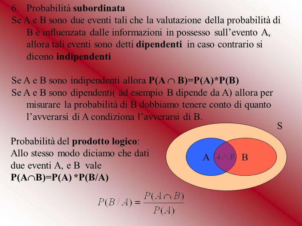AB S 6.Probabilità subordinata Se A e B sono due eventi tali che la valutazione della probabilità di B è influenzata dalle informazioni in possesso su