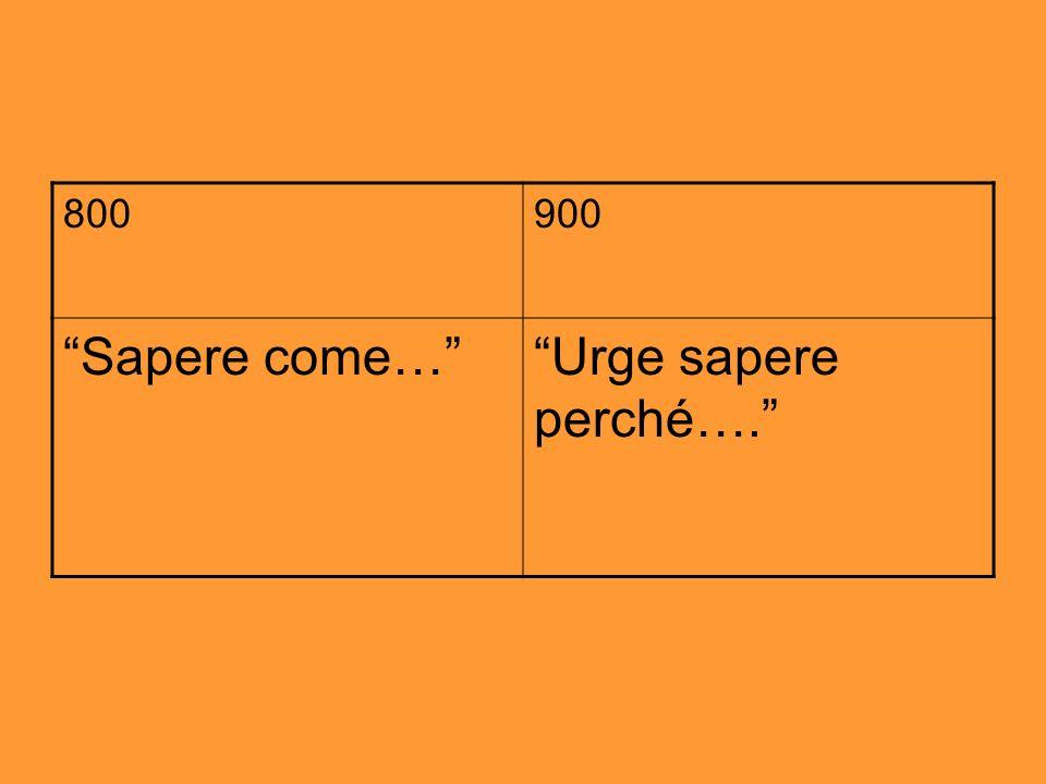 800900 Narrativa esplicativaLetteratura interrogativa:luomo non sa piu chi è e vuole chiedersi il senso di tutto