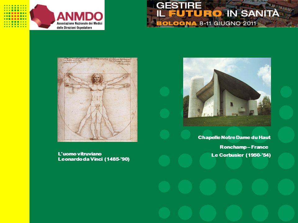 2 SERVIZIO SANITARIO REGIONALE EMILIA-ROMAGNA Luomo vitruviano Leonardo da Vinci (1485-90) Chapelle Notre Dame du Haut Ronchamp – France Le Corbusier (1950-54)