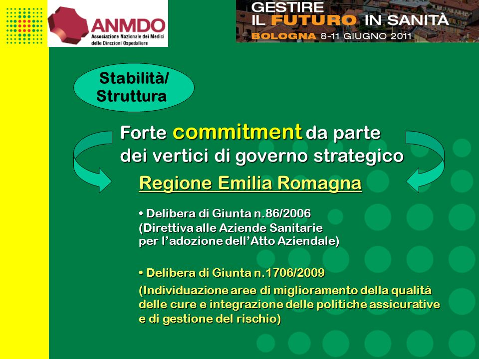 4 Forte commitment da parte dei vertici di governo strategico Regione Emilia Romagna Delibera di Giunta n.86/2006 Delibera di Giunta n.86/2006 (Direttiva alle Aziende Sanitarie per ladozione dellAtto Aziendale) Delibera di Giunta n.1706/2009 Delibera di Giunta n.1706/2009 (Individuazione aree di miglioramento della qualità delle cure e integrazione delle politiche assicurative e di gestione del rischio) Stabilità/ Struttura