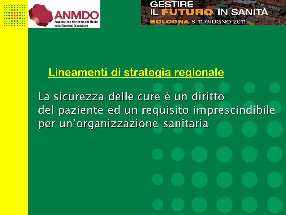 9 Gestione del rischio come : - parte integrante della sicurezza - modo di rendersi responsabili delle conseguenze indesiderate delle attività sanitarie Lineamenti di strategia regionale