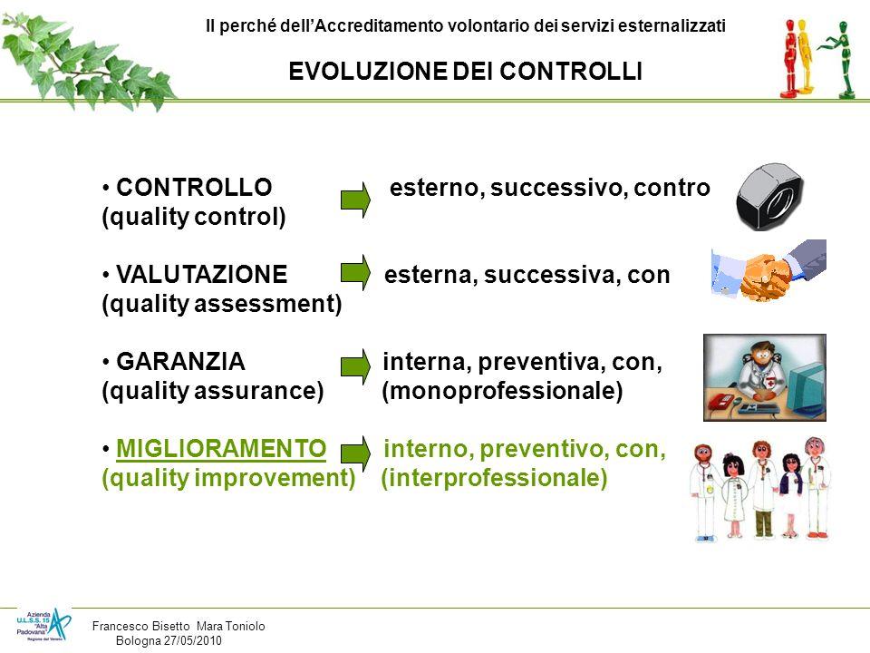 Il perché dellAccreditamento volontario dei servizi esternalizzati EVOLUZIONE DEI CONTROLLI CONTROLLO esterno, successivo, contro (quality control) VA