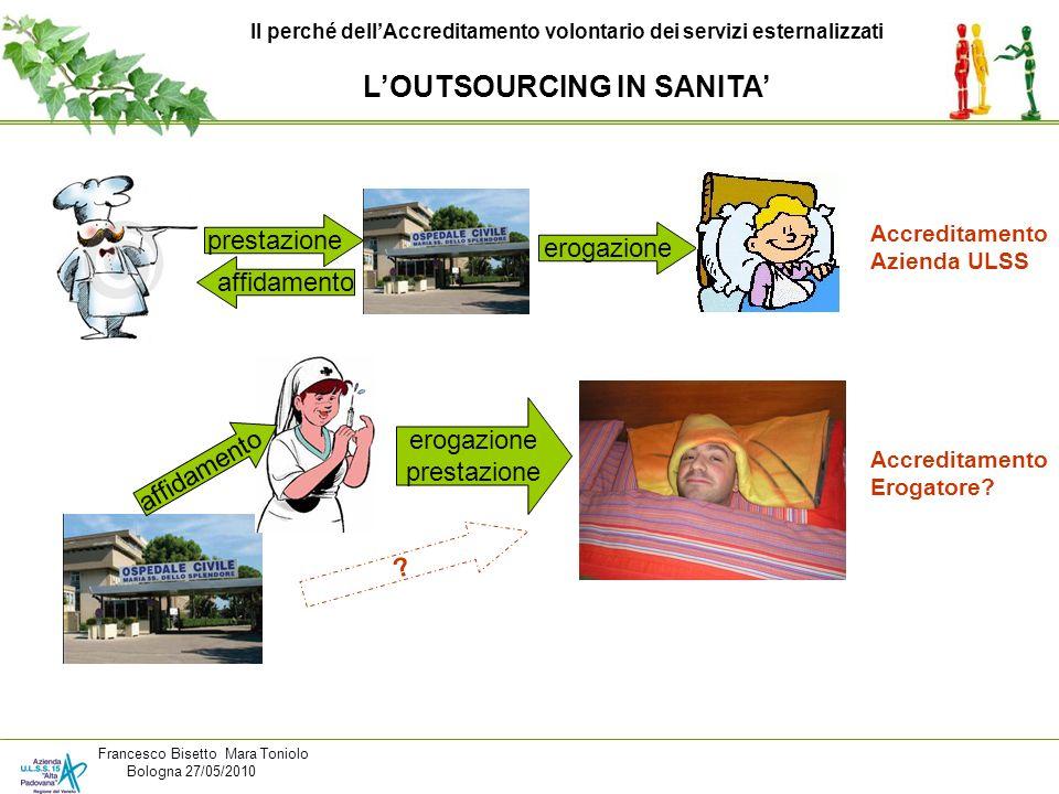 Il perché dellAccreditamento volontario dei servizi esternalizzati LOUTSOURCING IN SANITA erogazione prestazione Accreditamento Azienda ULSS erogazion